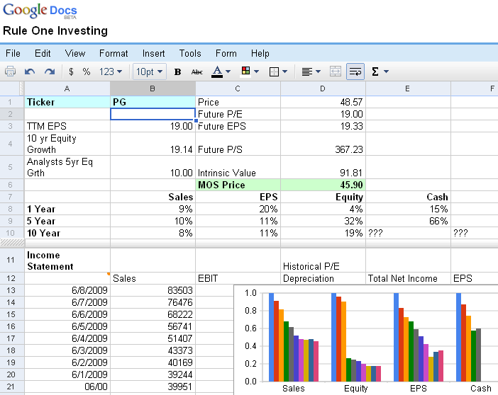 Stock Analysis Using Google Spreadsheets :: Maulik.net